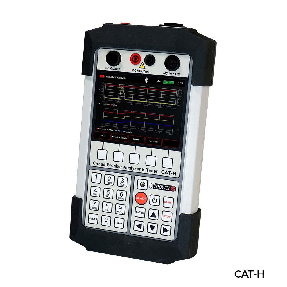 CAT-H-Isometric
