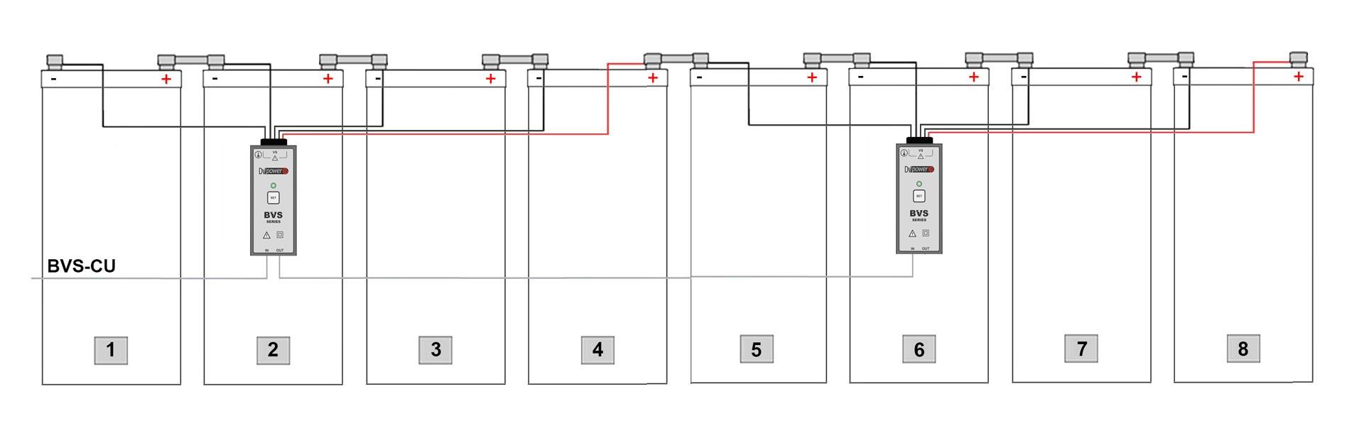BVS-4 Connection Diagram