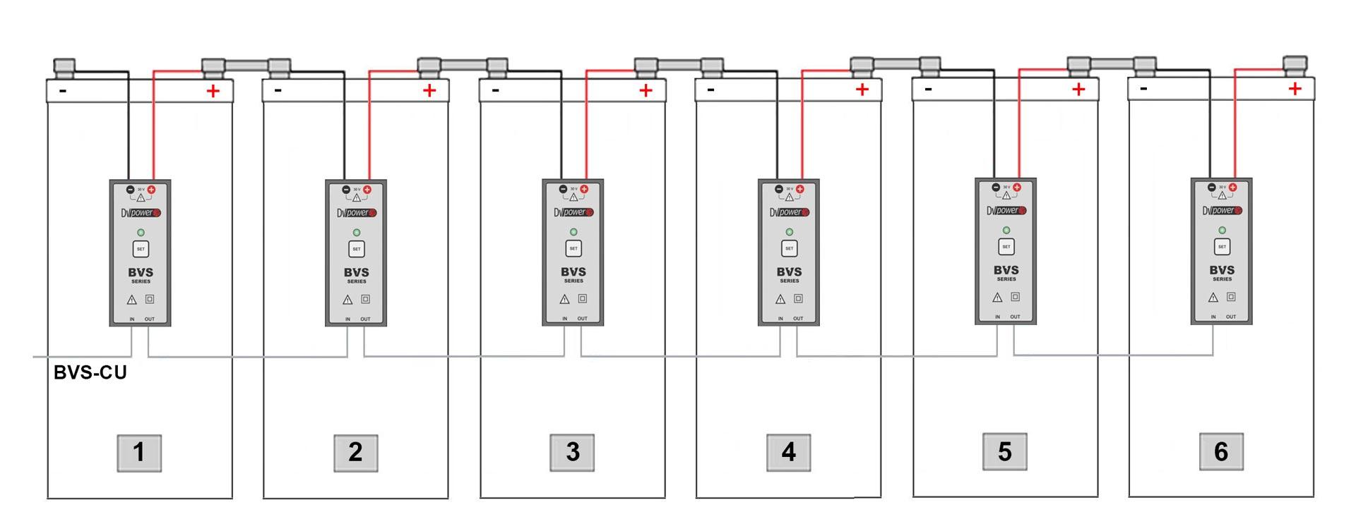 BVS Connection Diagram
