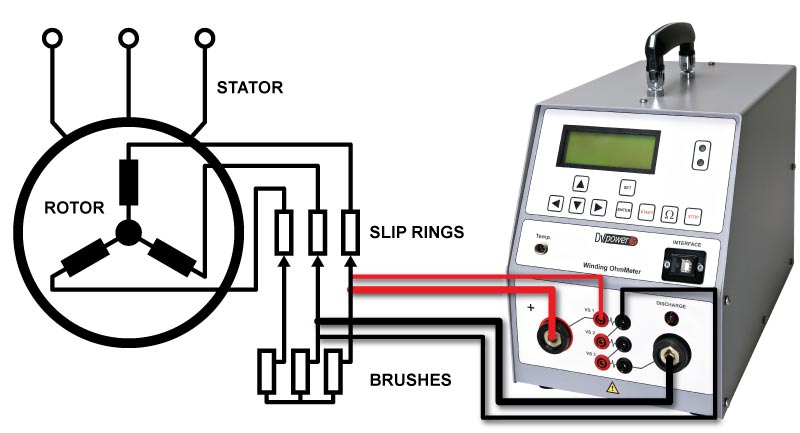 Connection of RMO-M to slip ring motor