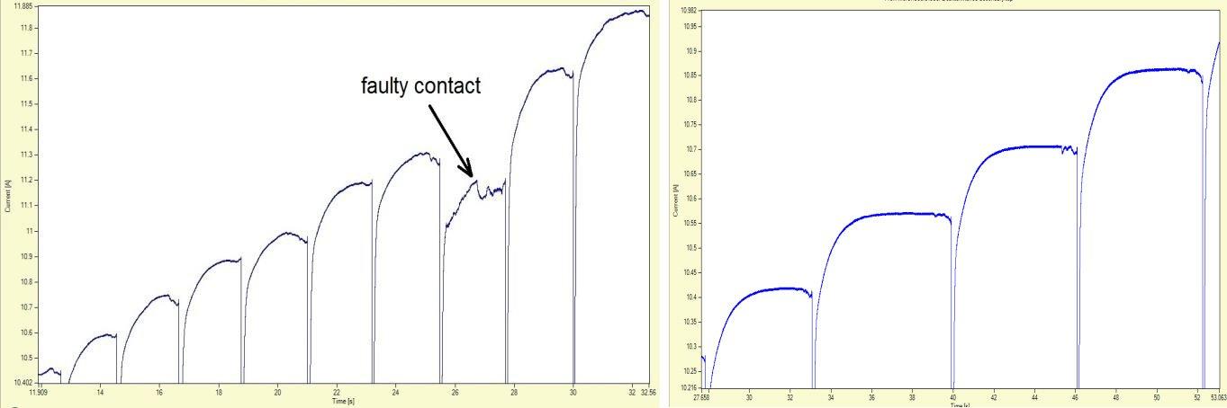 DVtest Graph