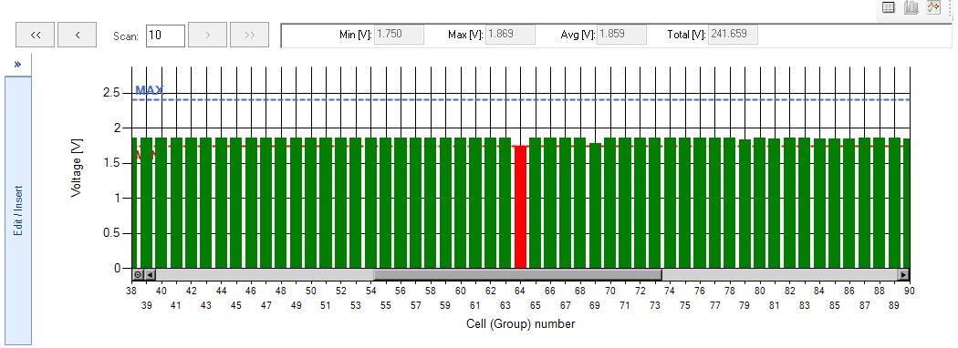 Individual Cells Voltage Measurement