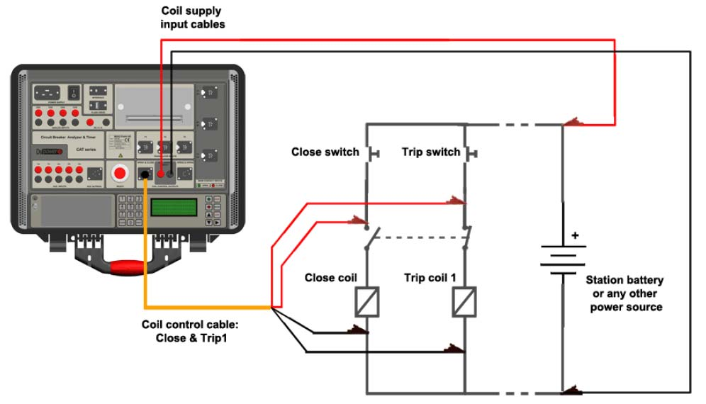 Connection of CAT to Control Circuit of Circuit Breaker