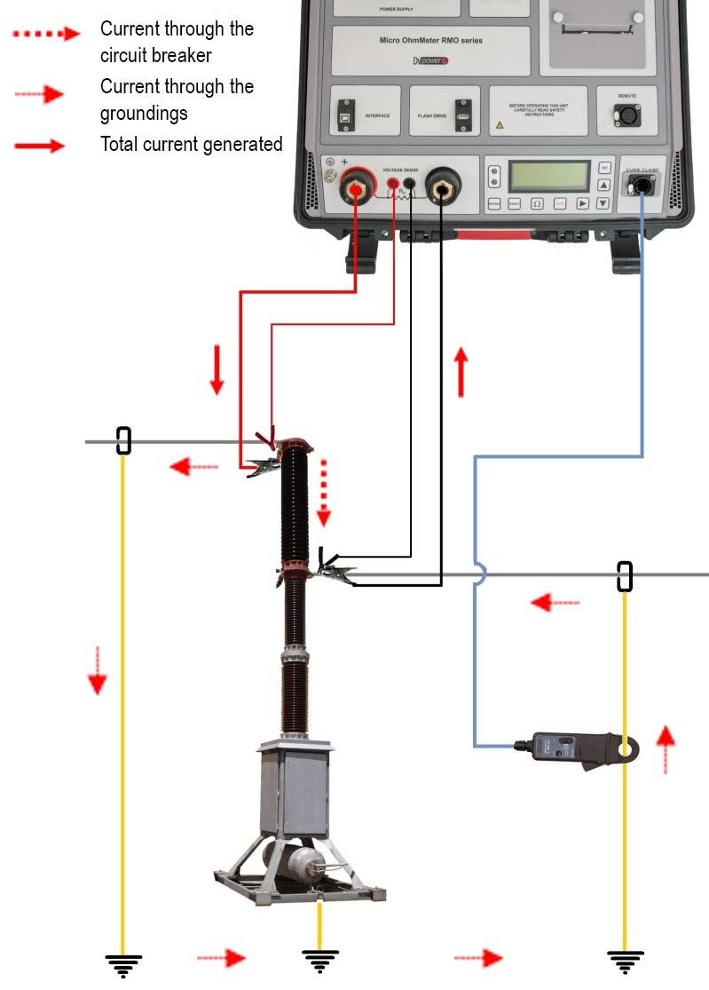 Circuit Breaker Resistance Measurement