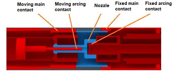 Circuit Breaker Chamber Model